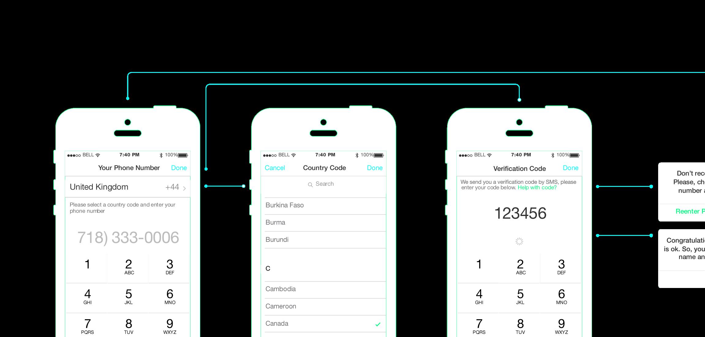 Développement d'applications pour smartphones